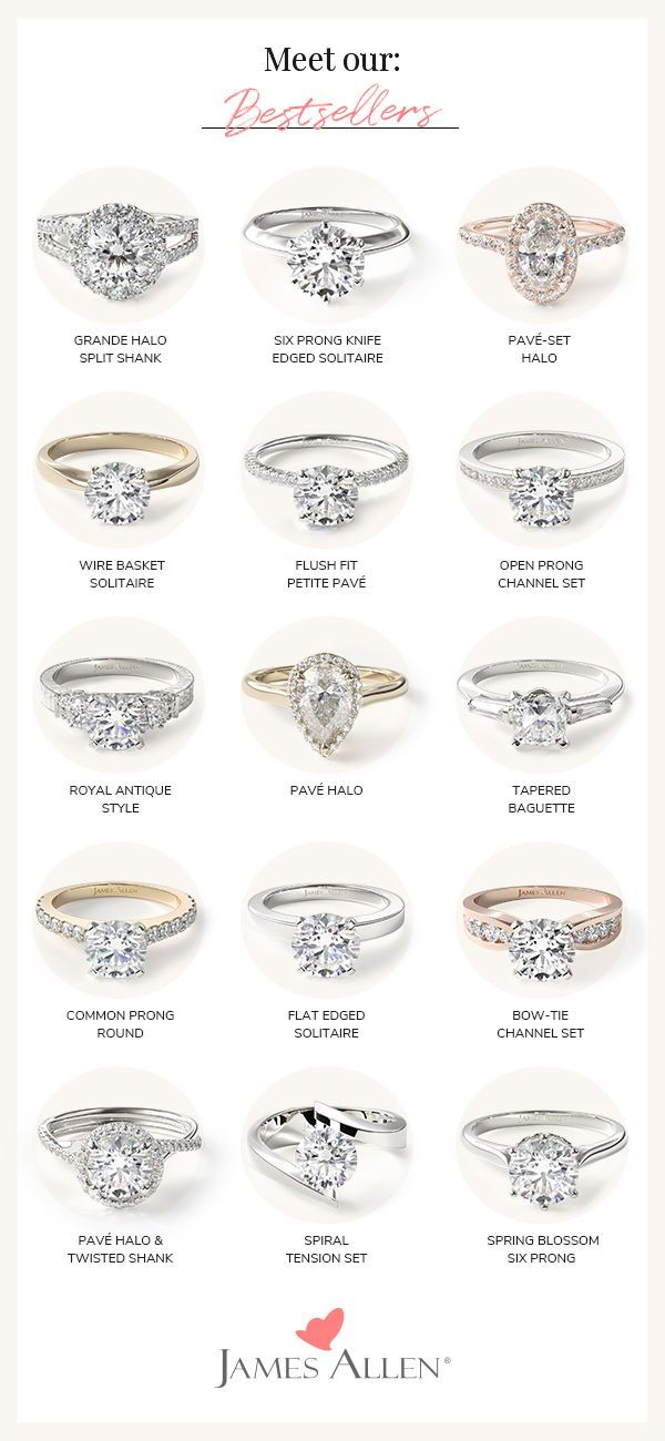 Jamesallen Com Makes It Easy To Design Your Dream Engagement Ring Online By Providing Dream Engagement Rings Wedding Rings Engagement Future Engagement Rings