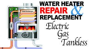 Sicari Plumbing provides water heater installation and repair to both commercial and residential customers. Gas or electric powered, tank or tankless, Sicari handles all types of water heaters no matter the size or make. http://sicariplumbing.com/water-heater-repair-install/