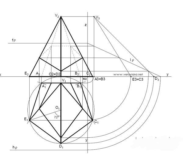 exames nacionais de geometria descritiva