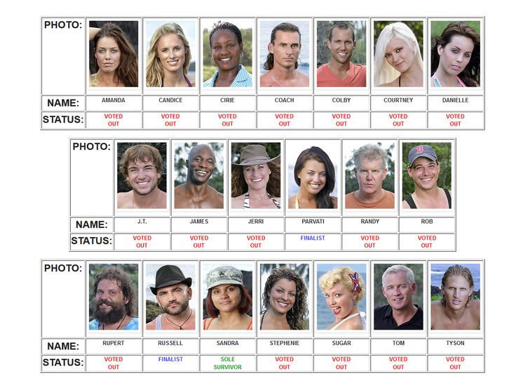 Celebrity Rehab With Dr. Drew   Season 5 Episodes (TV ...