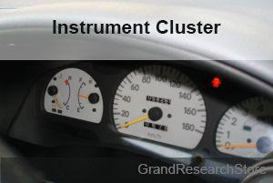 Instrument Cluster Sales Market Report 2017