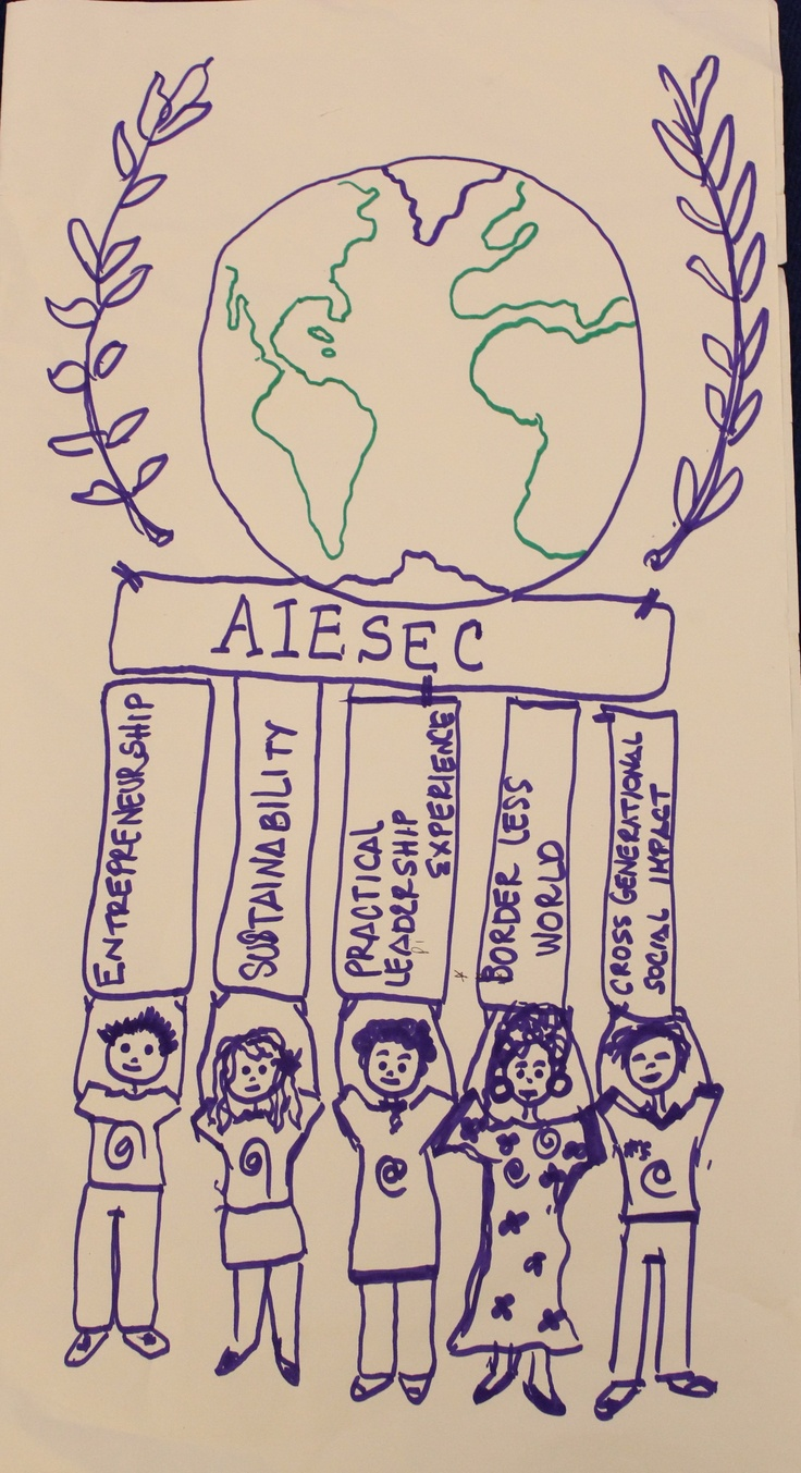 AIESEC, sustainability, entrepreneurship, leadership, impact