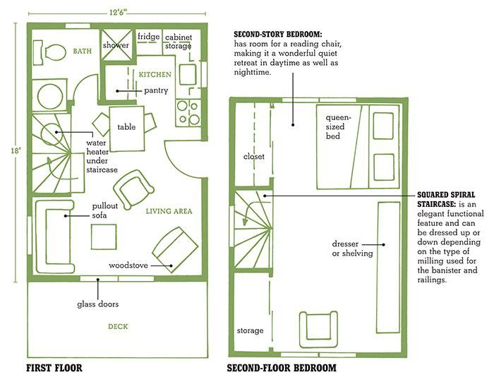 small cabin floor plans with loft 135 pictures photos images - Small House Plans With Loft