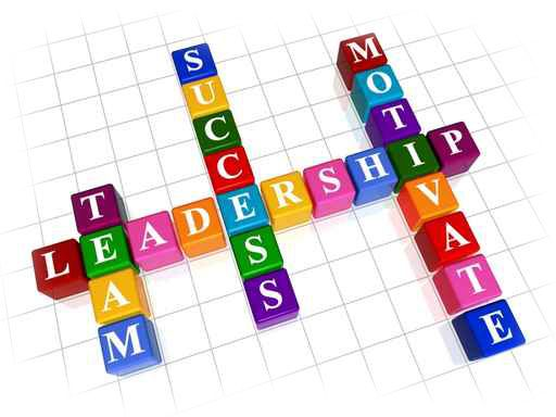Leadership is the conglomerate of many other actions and ideas. One cannot simply lead; they must be a part of a team that has motivation and strives for success. Leading takes hard work, and even more work must be done to achieve the end goal.