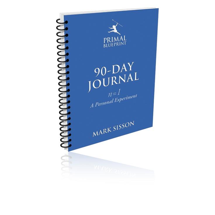 primal blueprint 90 day journal pdf