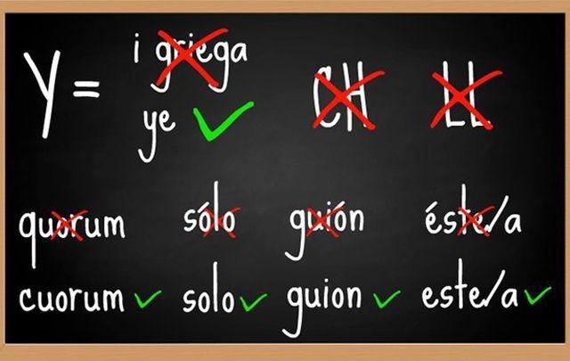 Cambios en el idioma: la RAE eliminó letras del abecedario