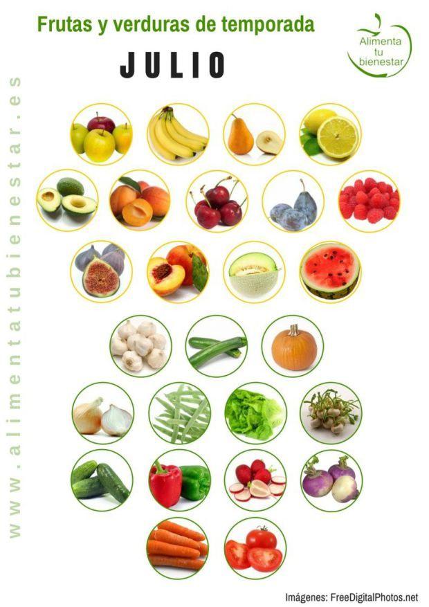 280 mejores imgenes de FRUTAS Y VERDURAS en Pinterest  Frutas y