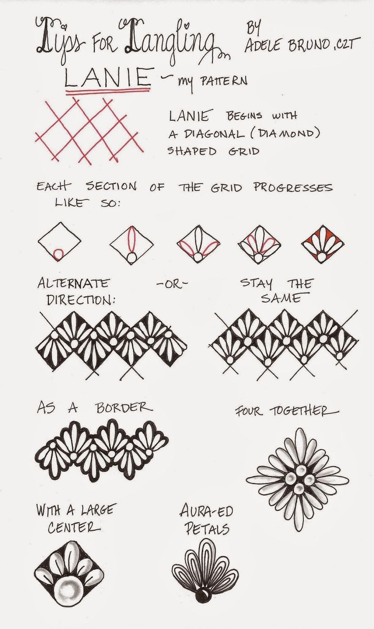 The best images about ZENTANGLES on Pinterest Zentangle