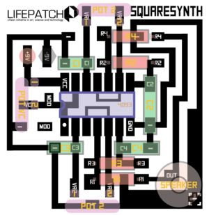 Squaresynth - Lifepatch - citizen initiative in art, science and technology