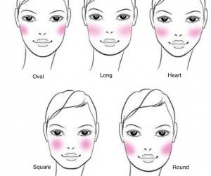 36 best images about how to apply blush and contour for a