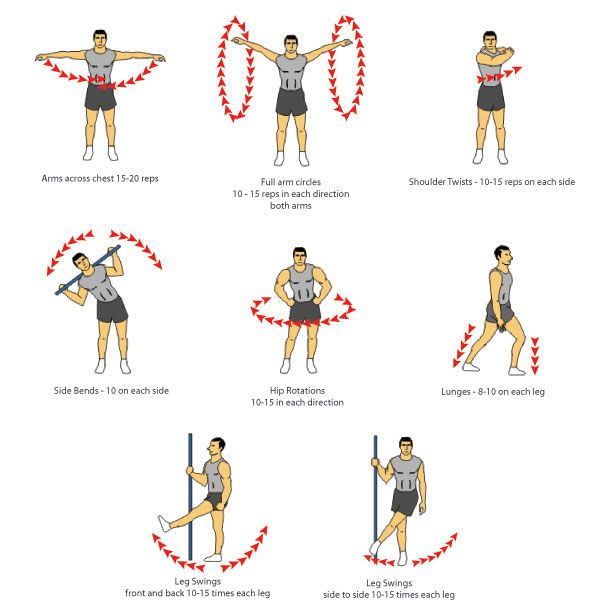Ring Muscle Ups For Beginners