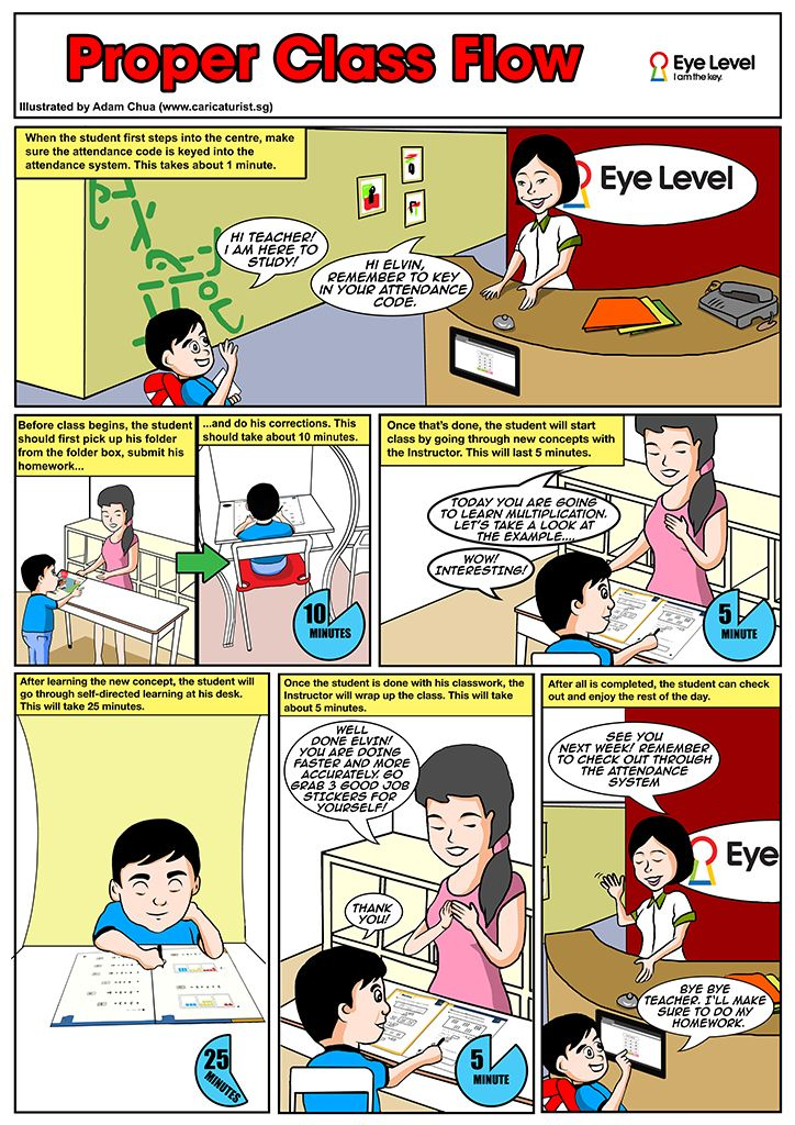 Eye Level is a self-directed learning program which encourages students to acquire self-motivation and independence.