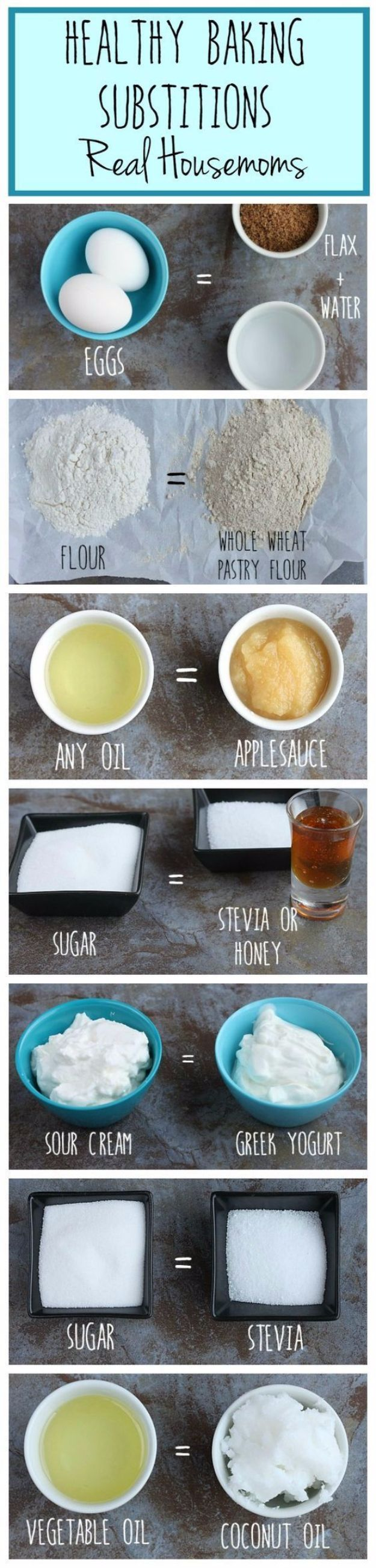 Best Baking Hacks - Healthy Baking Substitutions - DIY Cooking Tips and Tricks for Baking Recipes - Quick Ways to Bake Cake, Cupcakes, Desserts and Cookies - Kitchen Lifehacks for Bakers http://diyjoy.com/baking-hacks