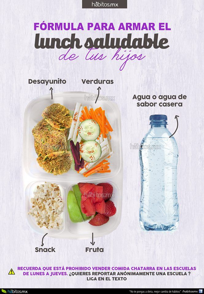 Hábitos Health Coaching | LUNCHECITOS SALUDABLES