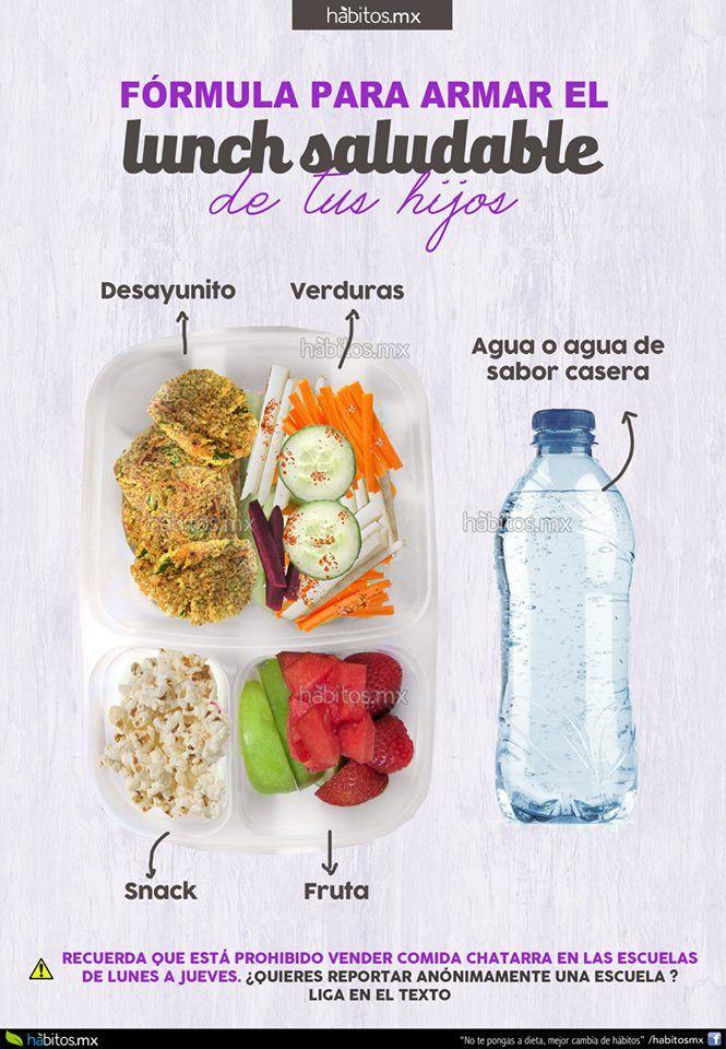 Hábitos Health Coaching | LUNCHECITOS SALUDABLES
