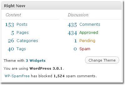 WordPress memang salah satu CMS yang memiliki ke kelemahan terutama terhadap comment SPAM,