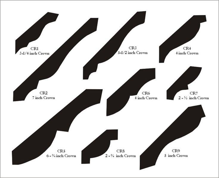 Crown Molding Pattern Samples