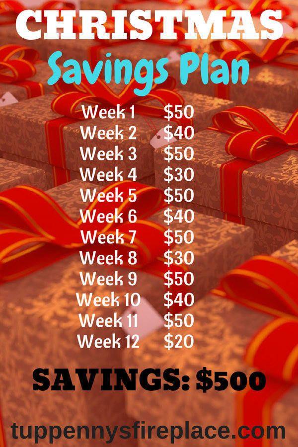 Weihnachten steht vor der Tür! Holen Sie sich jetzt Ihren Weihnachtssparplan. Ein Chris …   – Christmas – Simple & Easy!