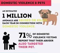 Posted October 6, 2011 Quite a few of my articles deal with criminal domestic violence and animal abuse. Other's portray how man seemingly takes out his frustrations on helpless animals and receives very little punishment for his crimes. I say man, but women these days are increasing in percentage of violence against animals.