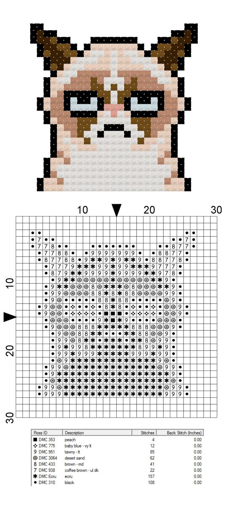 Free Grumpy Cat mini cross stitch pattern from CraftTimeinArkham on Etsy.