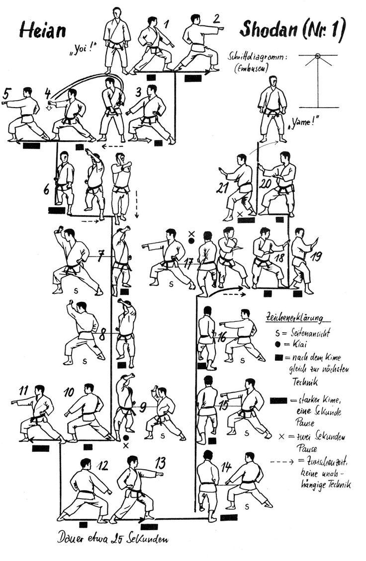 HEIAN SHODAN – cesta míru – Starý název Heian kata byl Pinan a tato kata byla původně až druhá jmenovala se tedy Pinan Nidan. Heian znamená v japonštině mírumilovný nebo je to také název období v dějinách Japonska. Změnu pořadí a názvů všech kata provedl Gichin Funakoshi, aby byly srozumitelnější pro Japonce. Tyto kata pochází z linie shorin. Zpravidla je to první kata, kterou se učí začátečníci. Obsahuje základní kryty, údery a přemisťování do všech směrů.