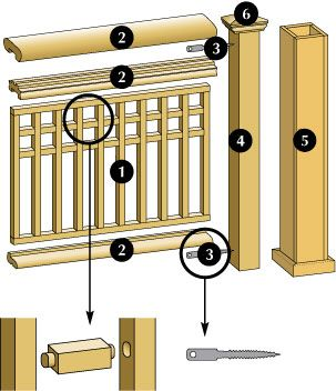 craftsman style deck railings - Google Search
