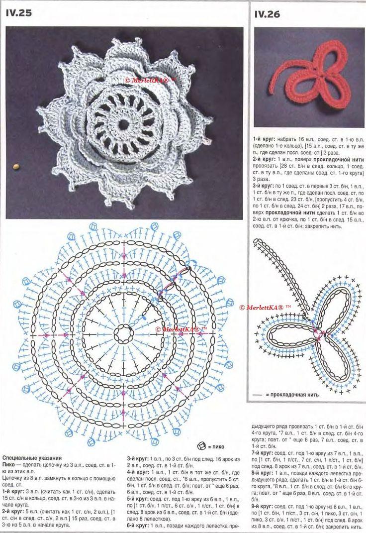 Основы вязания крючком... Ирландское кружево и 26 образцов
