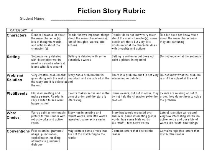 iRubric: Writing a Children's Short Story rubric
