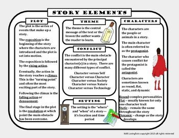 conflict essay examples