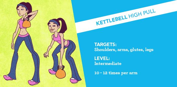 5. Kettlebell High Pull  Targets: Shoulders, arms, glutes, legs Level: Intermediate How to: Turn those toes out 45 degrees with feet a bit wider than shoulder-width apart. Grip the kettlebell handle with one hand. Then, using force from the hips, push through the heels to rise to standing, pulling the kettlebell upwards while the elbow drives up. Lower back down and switch arms.  Reps:10-12 for each arm.