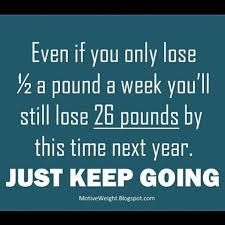 unfortunately this is how slow I feel I am going sometimes, but it is better than gaining!