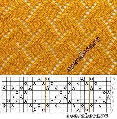 Patrón 746 | patrón de tejer con agujas directorio