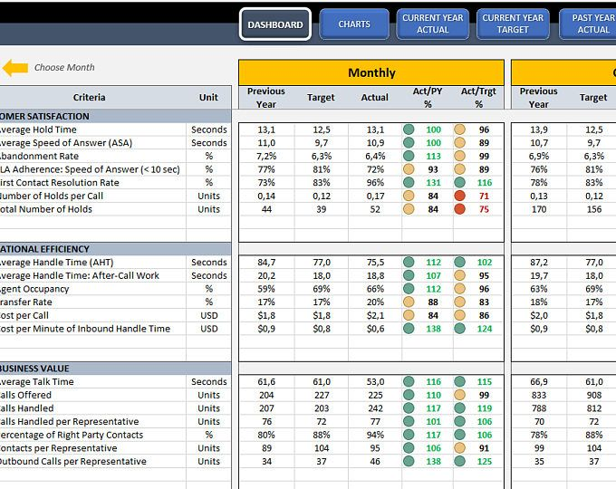 Supply Chain Logistics Kpi Dashboard Ready To Use Excel Template In 2021 Kpi Dashboard Interactive Charts Kpi