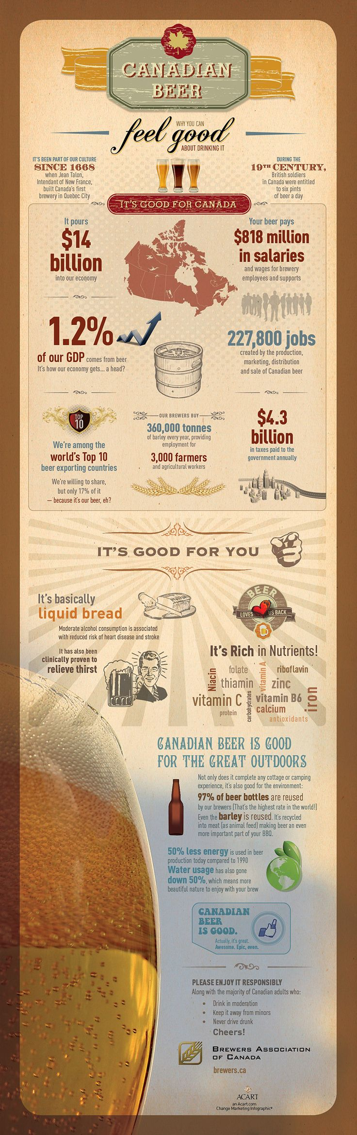 #Food #Infographics - Canadian Beer: Why You Can Feel Good About Drinking It  #Infografia