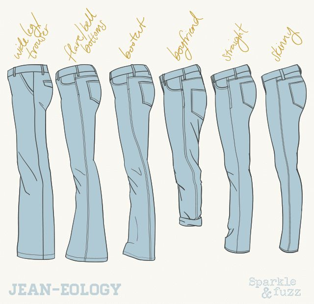 25  Best Ideas about Jeans For Women on Pinterest | Casual jeans ...