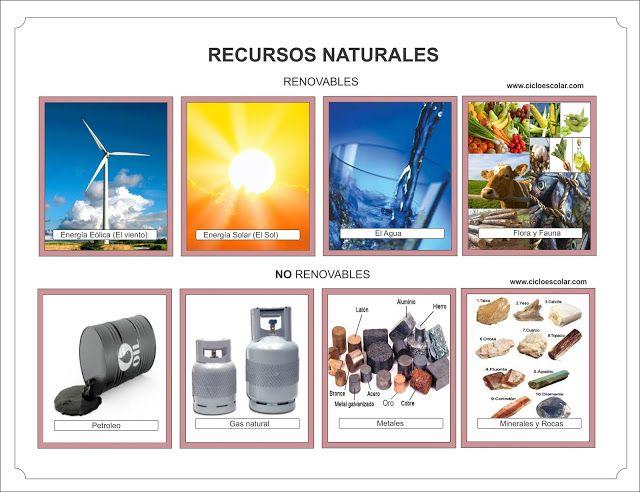 Fichas imprimibles de los Recursos naturales