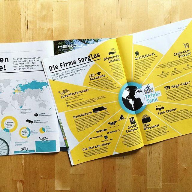Unsere Infografiken über die E-bikes und ZEG (Verbund der unabhängigen Fahrrad-Fachhändlern) für den Beileger des aktuellen FOCUS Wirtschaft Heftes #illustration #marmotamaps #vector  #infographic #informationdesign #graphicdesign #zeg #ebike #instagood #datavisualization #datavisualisation #print