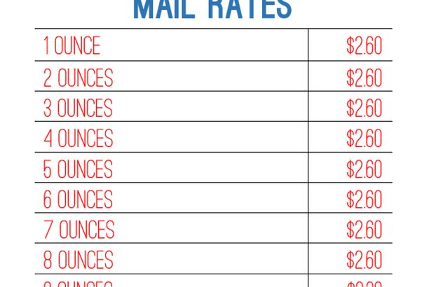 USPS 2016 Shipping Rate Increases Start January 17th