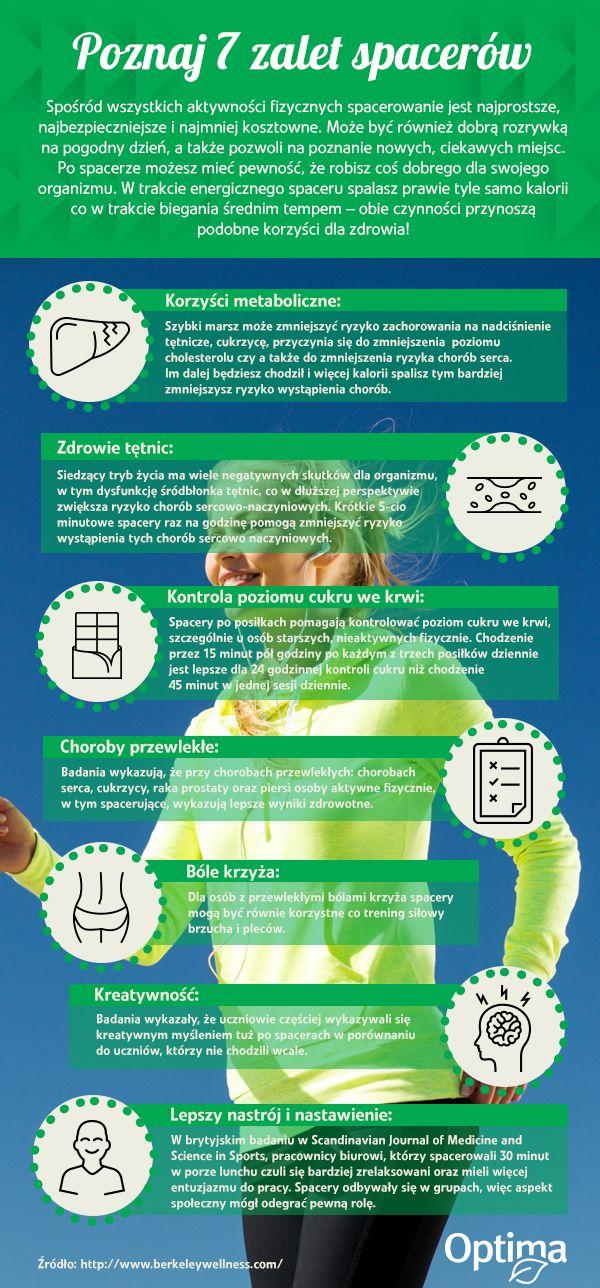 Poznajcie 7 zalet spacerów! Więcej porad na temat zdrowia znajdziesz na naszej stronie optymalnewybory.pl