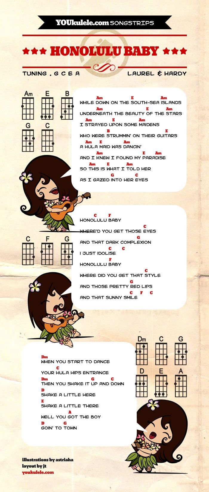 326 best music images on pinterest guitar chords for beginners honolulu baby ukulelechords songstrips hexwebz Images