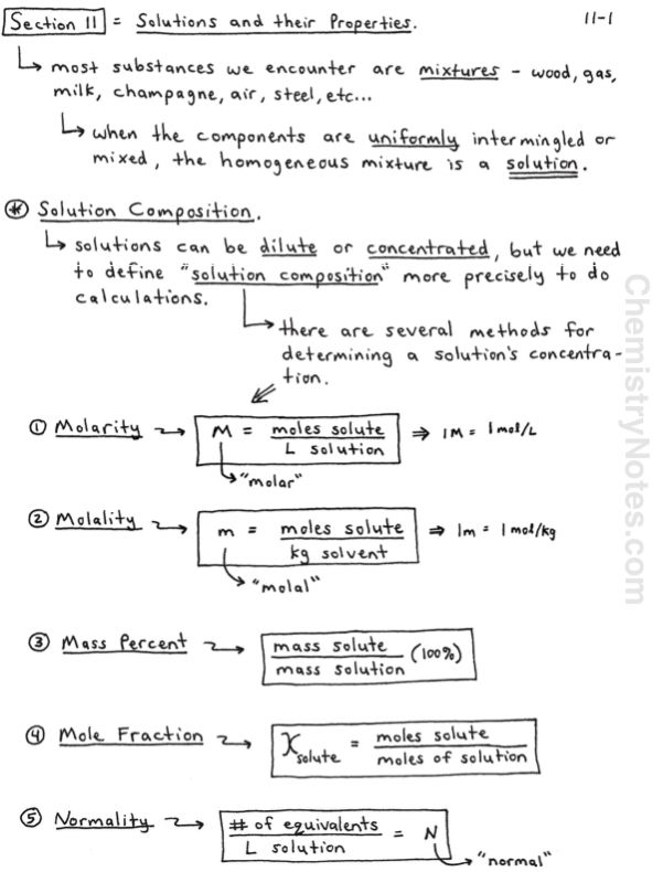 Chemistry Notes Molarity Of Solution With Images Chemistry