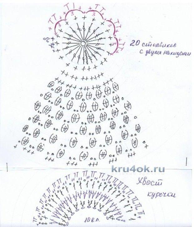 курочка с яйцами вязание крючком: 21 тыс изображений найдено в Яндекс.Картинках