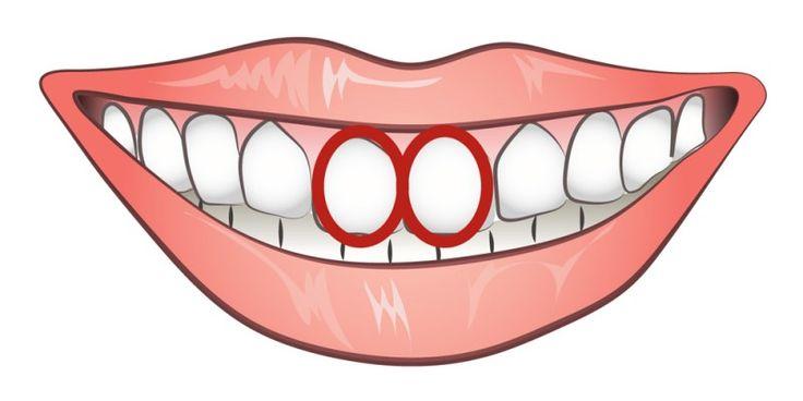 Muéstrame tus dientes y te digo quién eres. A partir de ahora, ni siquiera tendrás que charlar con alguien para conocer su personalidad.  M...