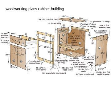 Best 25 how to build cabinets ideas on pinterest for Build your own garage plans free
