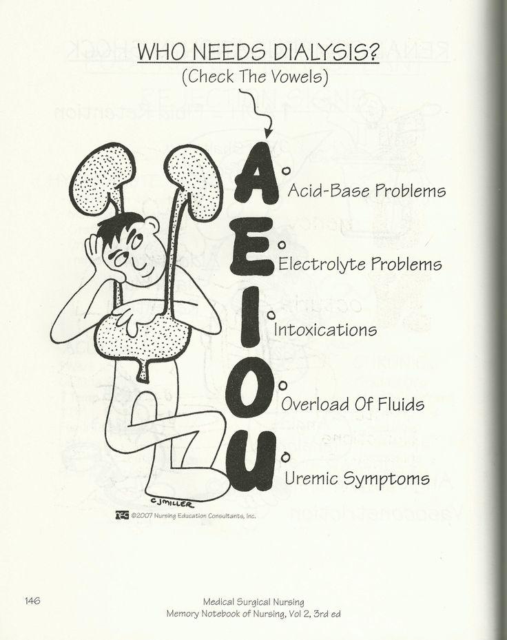 Cartoons from nursing school