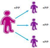 Blog Konara: Plan marketingowy Oriflame