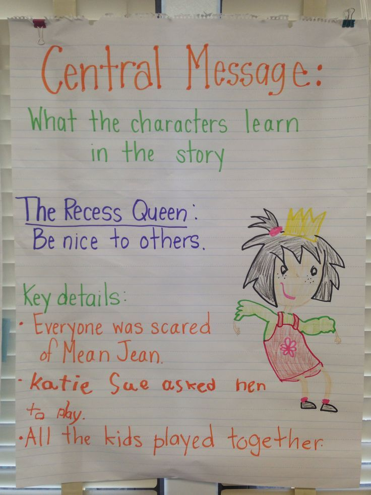 Central message anchor chart first grade Third Grade Things