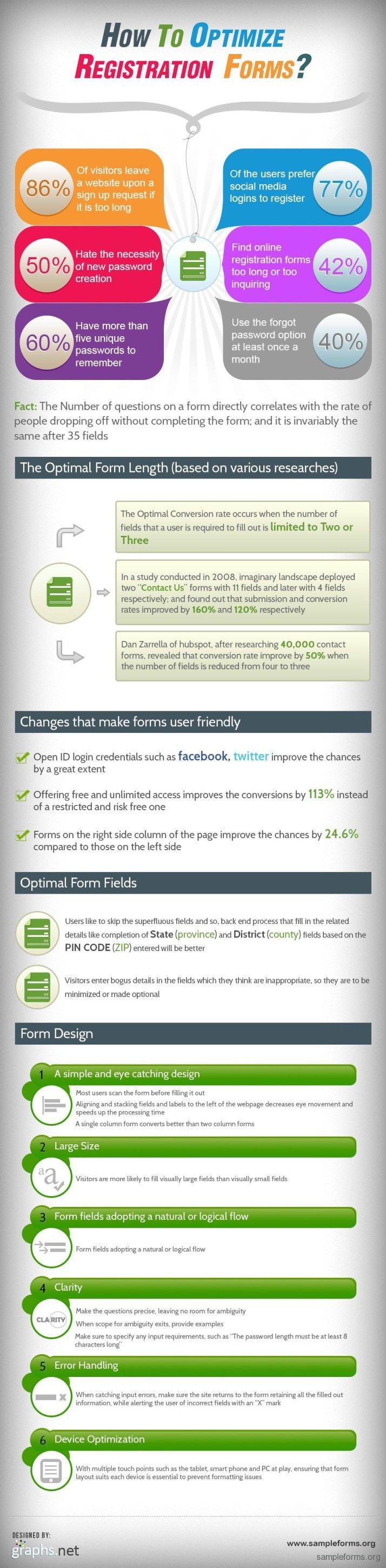 How to optimize registration forms #infografia #infographic #marketing