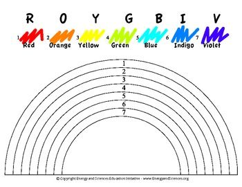 ROYGBIV Science Rainbow Coloring