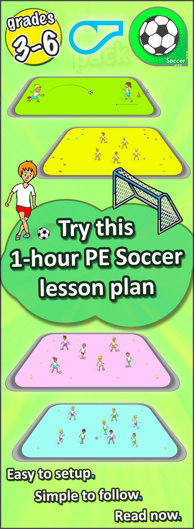 Are you teaching PE this week and need a few ideas on what to do? Here's   a soccer plan you can teach in an hour lesson (click here to view the   essential soccer skills) – Easy to setup, …